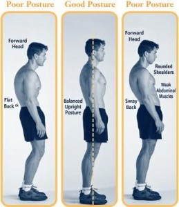 posture - the picture of health
