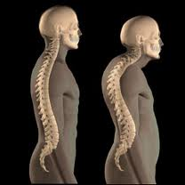 stress posture